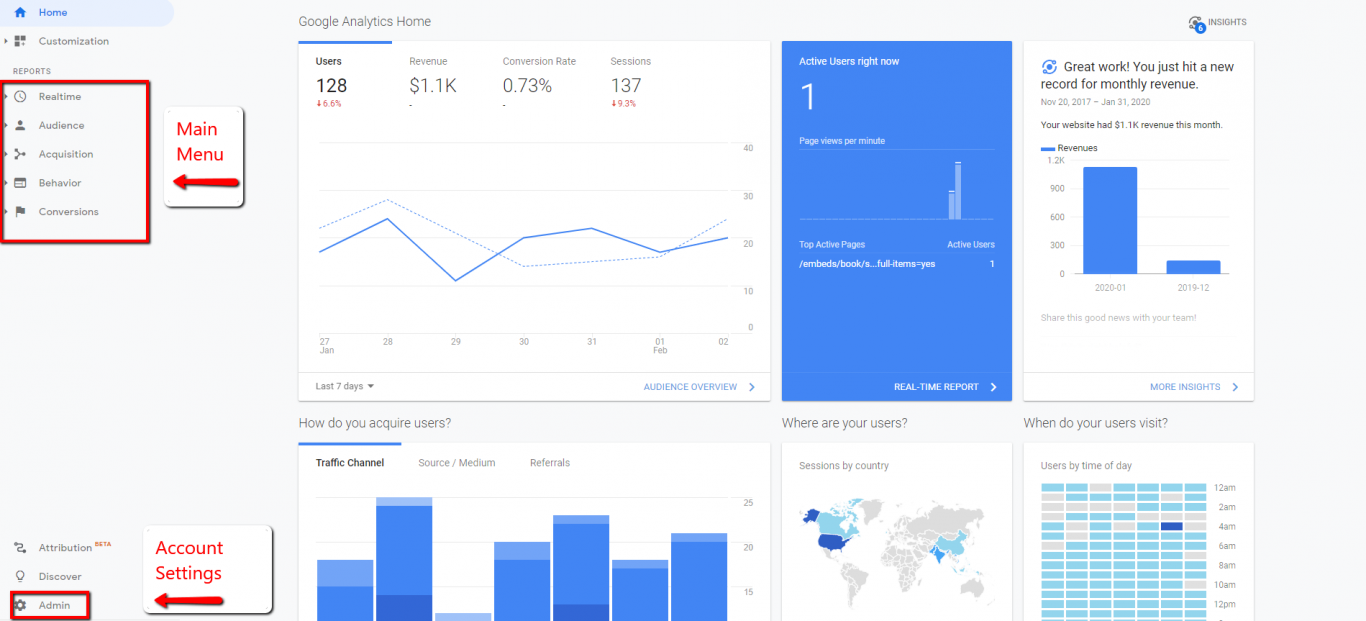 Google_Analytics_Dashboard