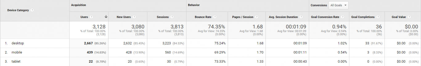 Google_Analytics_Mobile2